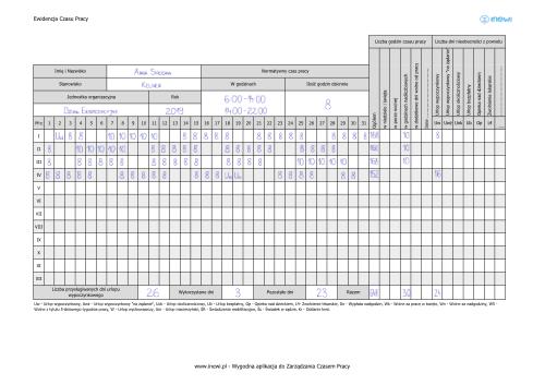 Karta Ewidencji Czasu Pracy na rok - inEwi